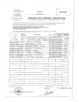 Tableau du conseil municipal 17 septembre 2020